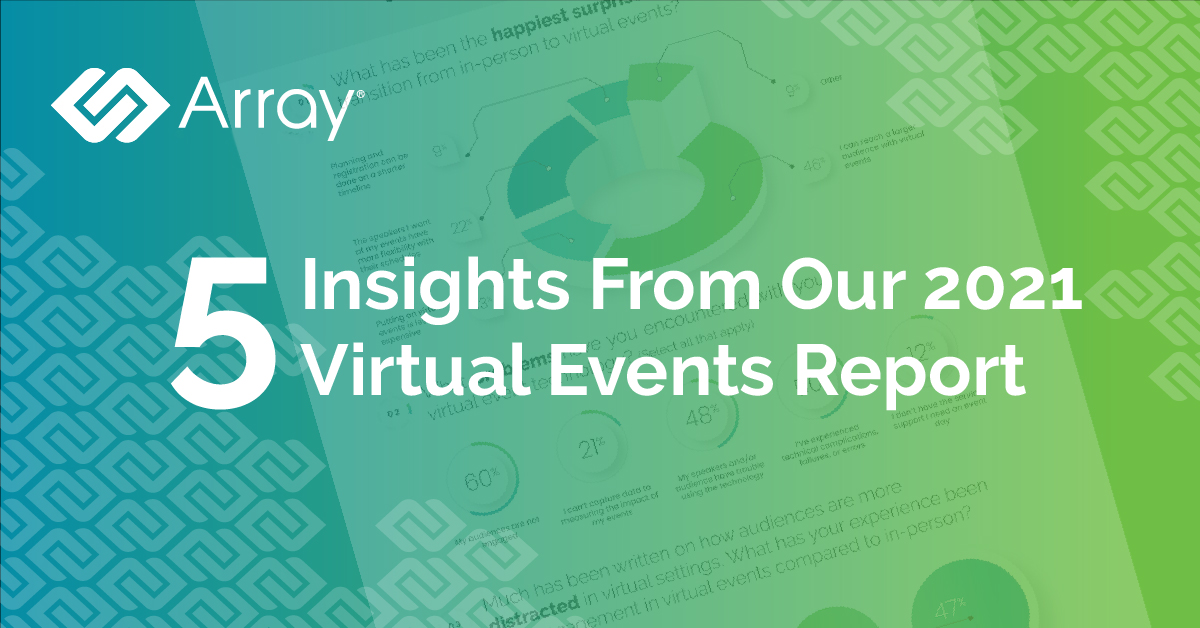 5 Insights from 2021 Virtual Events Report
